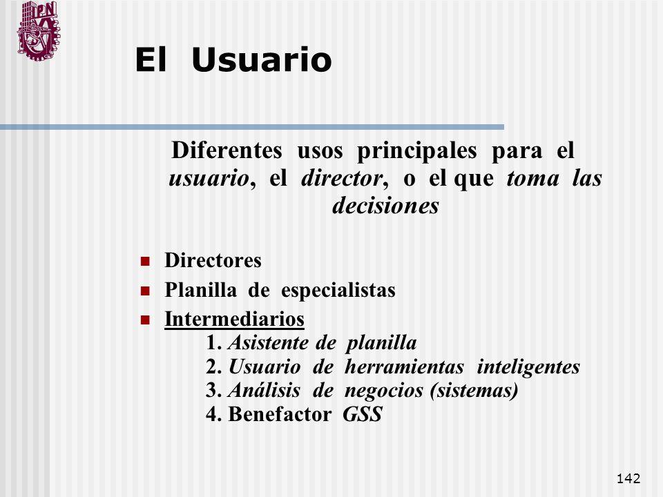 El Usuario Diferentes usos principales para el usuario, el director, o el que toma las decisiones.
