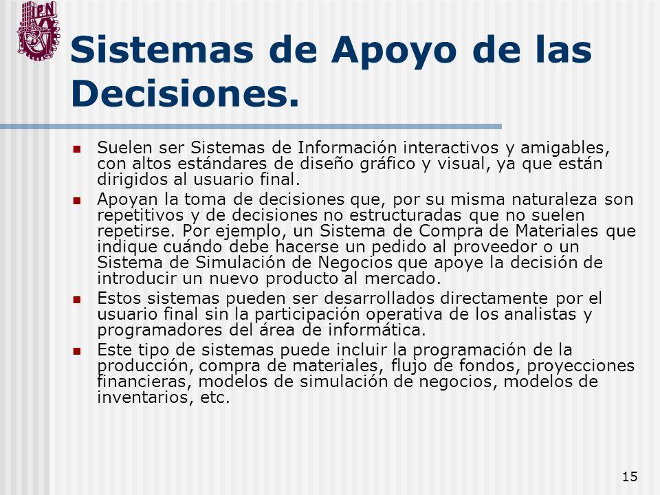 Sistemas de Apoyo de las Decisiones.