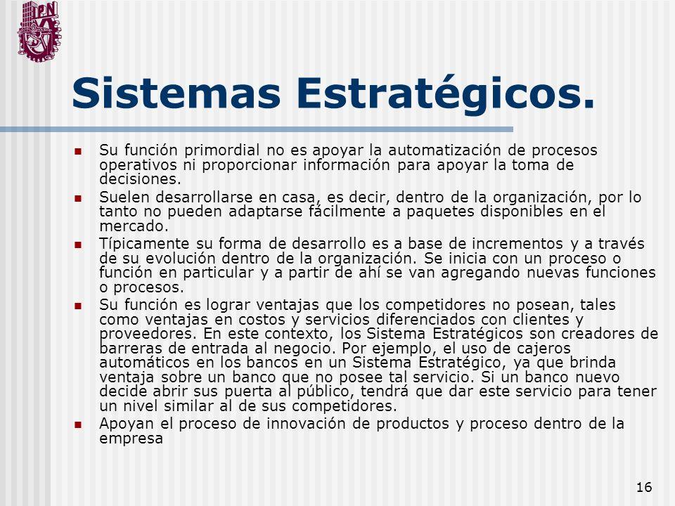 Sistemas Estratégicos.