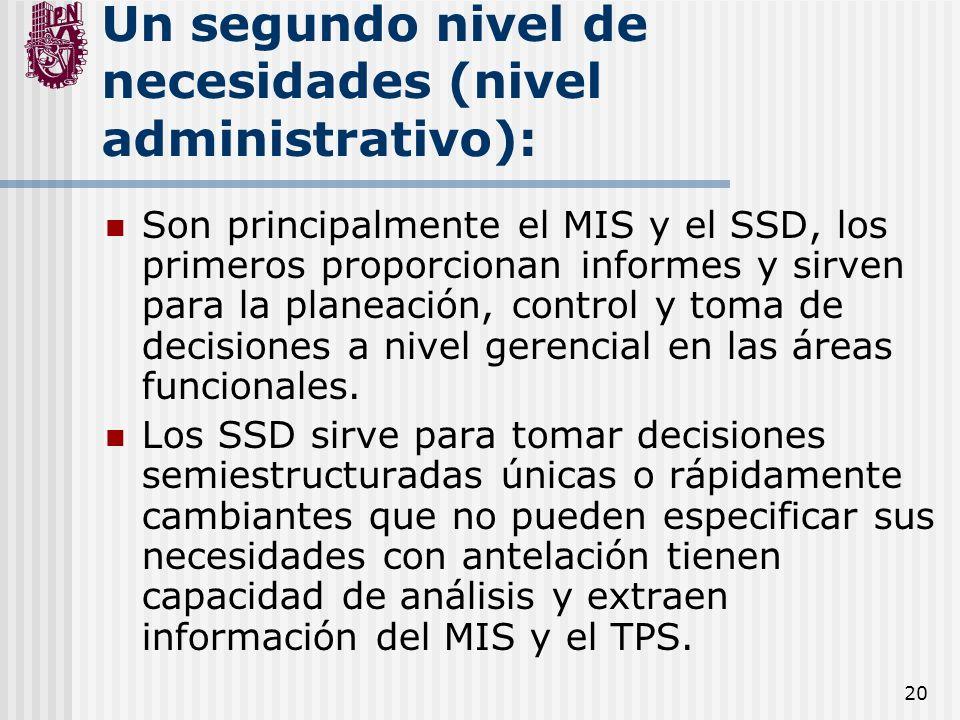 Un segundo nivel de necesidades (nivel administrativo):