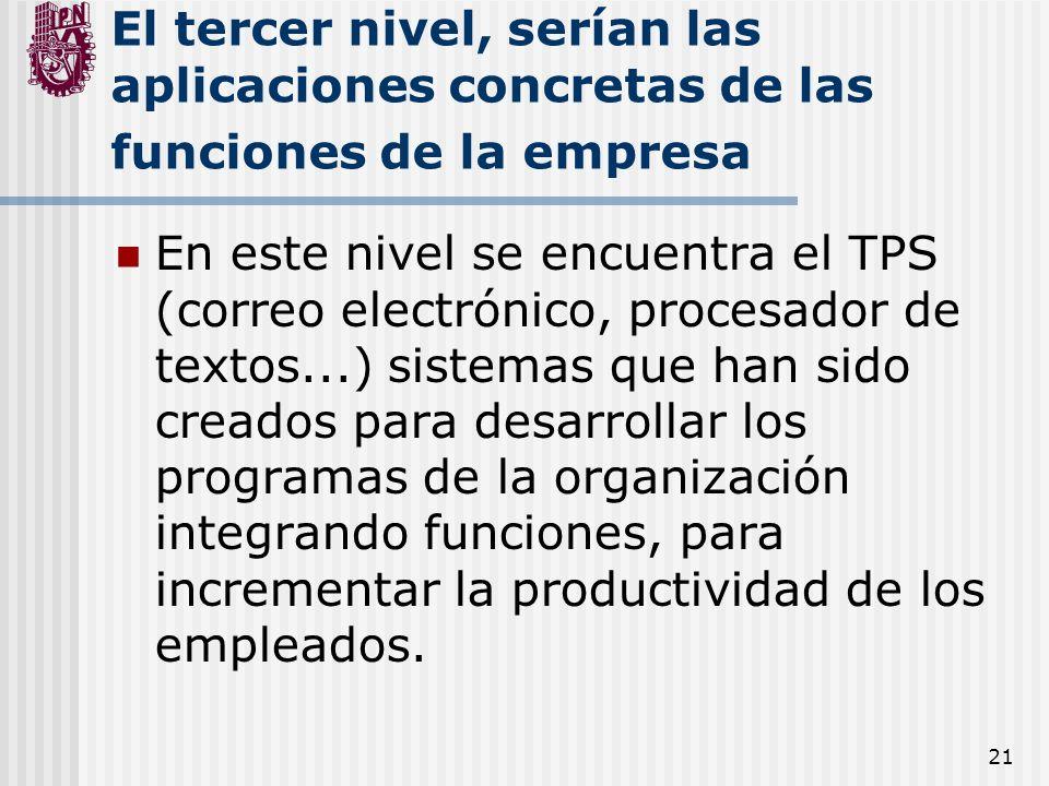 El tercer nivel, serían las aplicaciones concretas de las funciones de la empresa