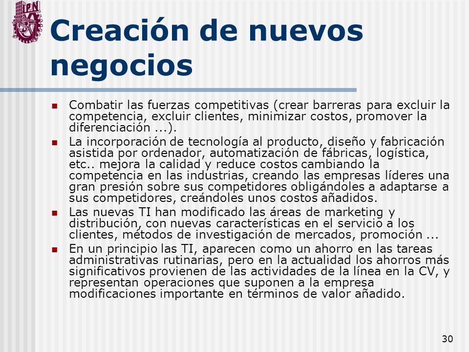 Creación de nuevos negocios