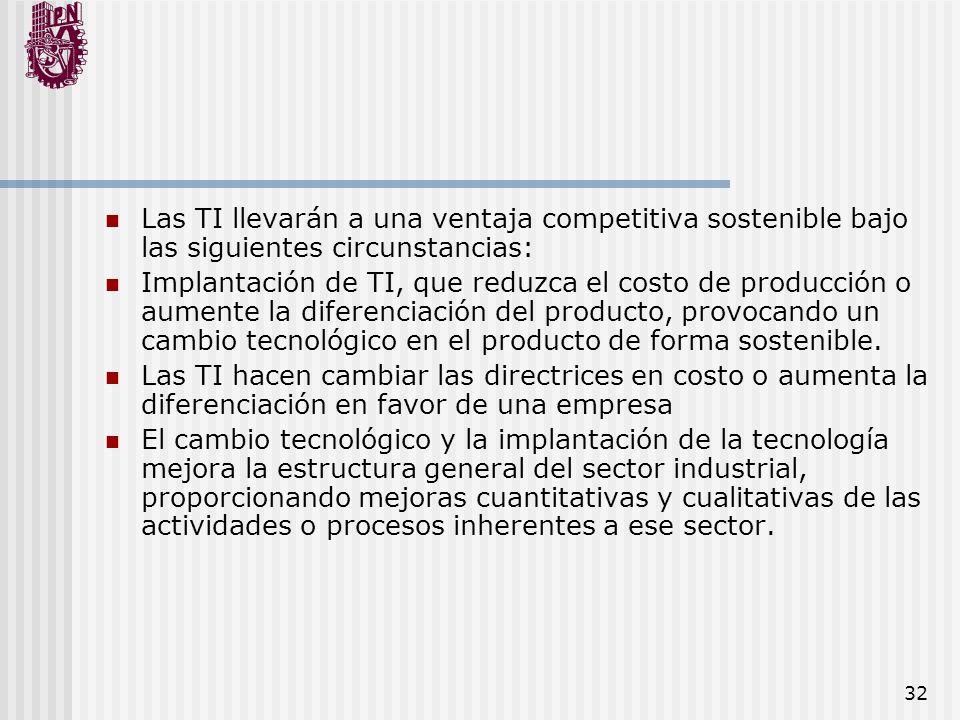 Las TI llevarán a una ventaja competitiva sostenible bajo las siguientes circunstancias: