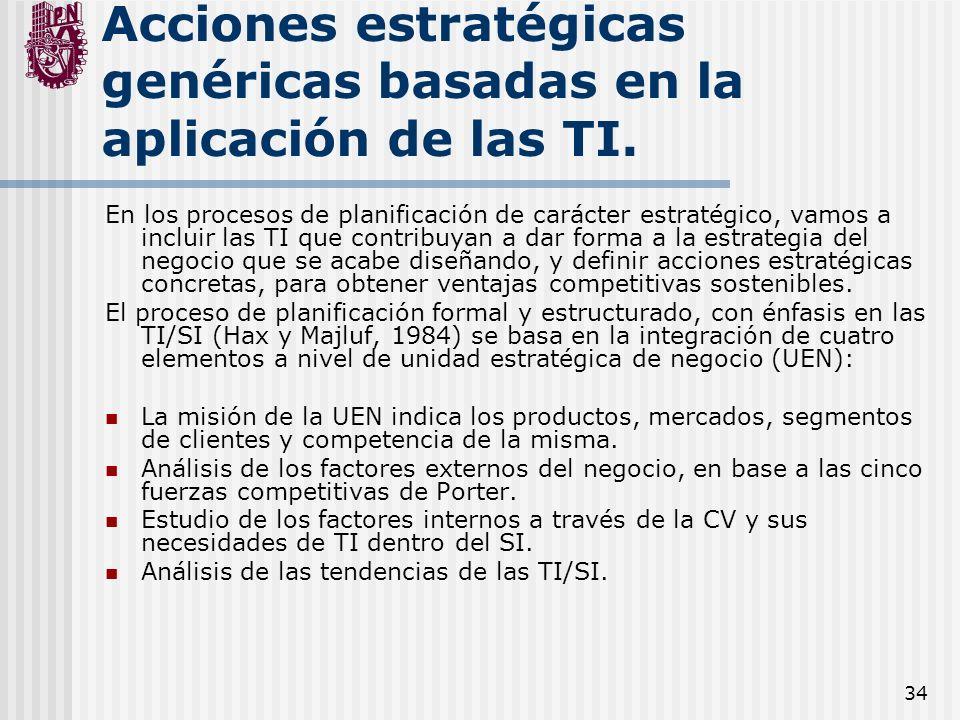 Acciones estratégicas genéricas basadas en la aplicación de las TI.