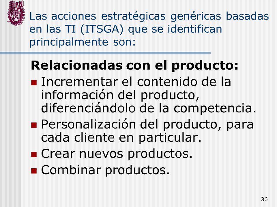 Relacionadas con el producto: