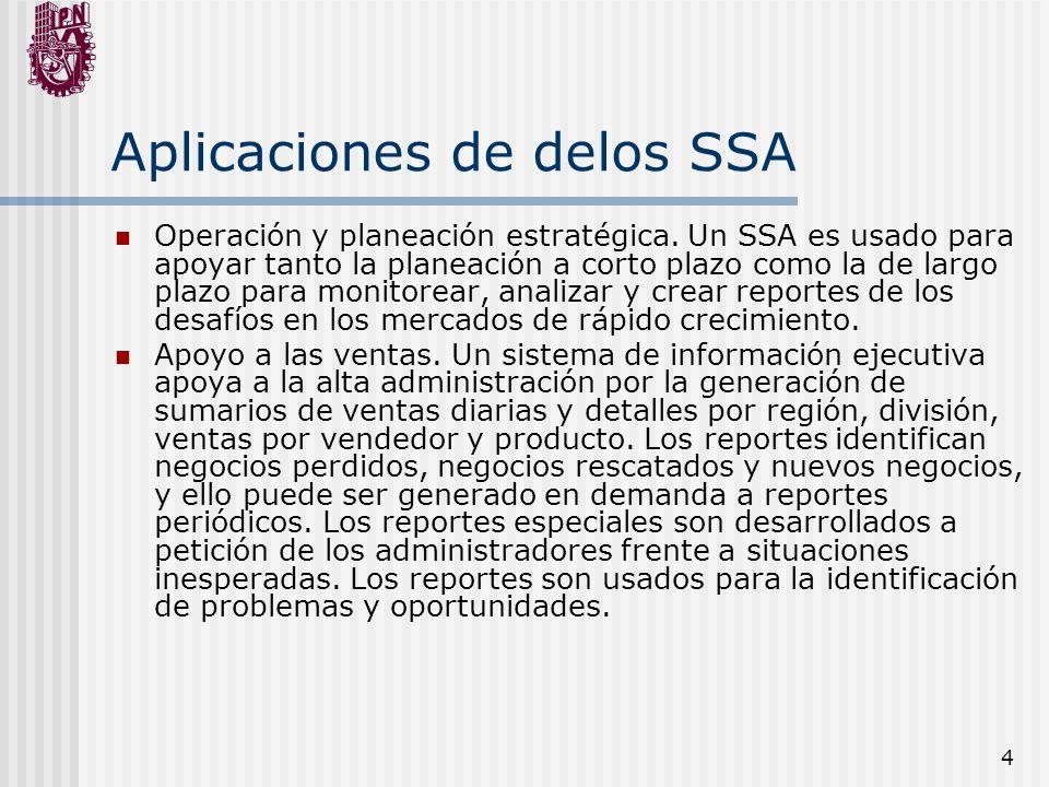 Aplicaciones de delos SSA
