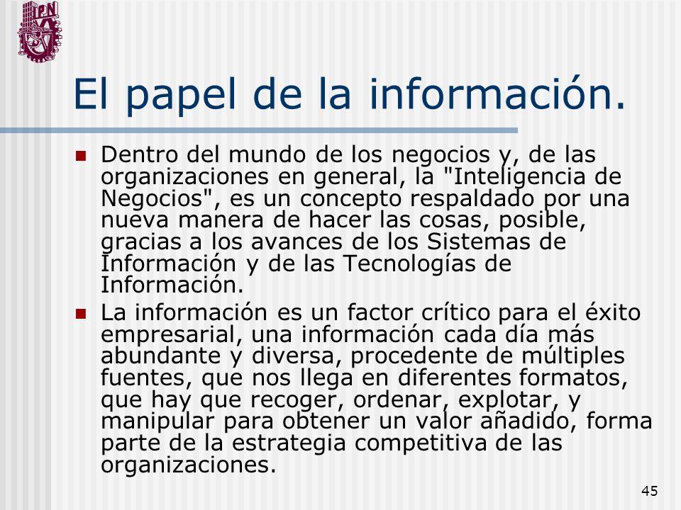 El papel de la información.