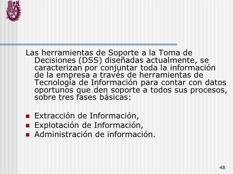 Las herramientas de Soporte a la Toma de Decisiones (DSS) diseñadas actualmente, se caracterizan por conjuntar toda la información de la empresa a través de herramientas de Tecnología de Información para contar con datos oportunos que den soporte a todos sus procesos, sobre tres fases básicas: