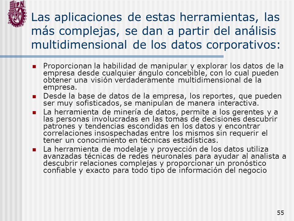 Las aplicaciones de estas herramientas, las más complejas, se dan a partir del análisis multidimensional de los datos corporativos: