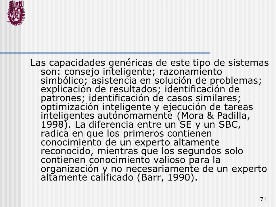 Las capacidades genéricas de este tipo de sistemas son: consejo inteligente; razonamiento simbólico; asistencia en solución de problemas; explicación de resultados; identificación de patrones; identificación de casos similares; optimización inteligente y ejecución de tareas inteligentes autónomamente (Mora & Padilla, 1998).