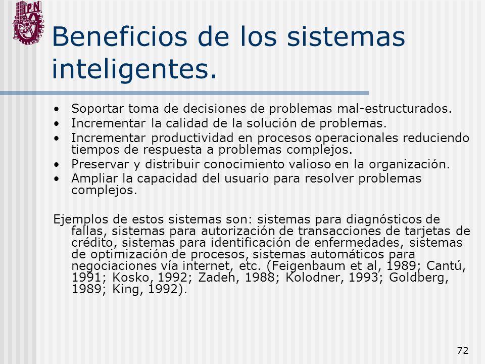 Beneficios de los sistemas inteligentes.