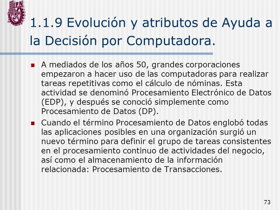 1.1.9 Evolución y atributos de Ayuda a la Decisión por Computadora.