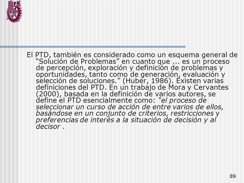 El PTD, también es considerado como un esquema general de Solución de Problemas en cuanto que ...