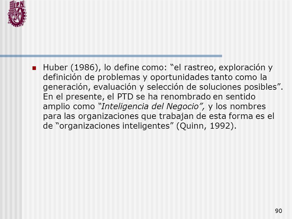 Huber (1986), lo define como: el rastreo, exploración y definición de problemas y oportunidades tanto como la generación, evaluación y selección de soluciones posibles .