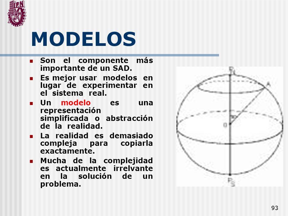 MODELOS Son el componente más importante de un SAD.