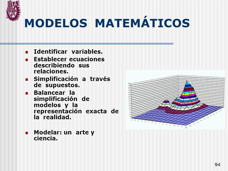 MODELOS MATEMÁTICOS Identificar variables.