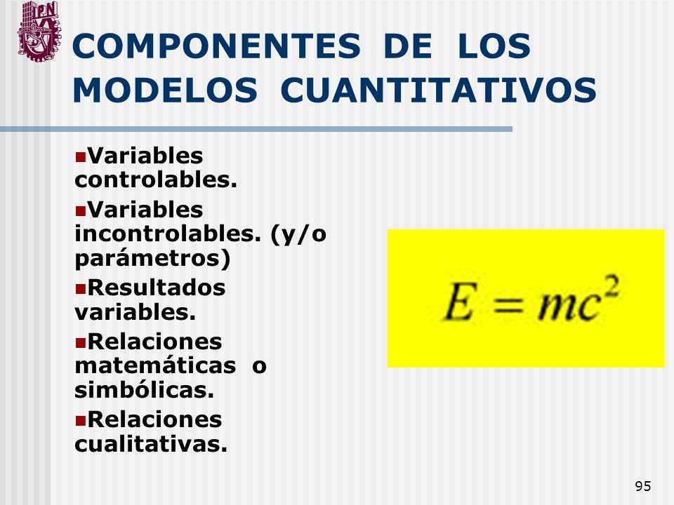 COMPONENTES DE LOS MODELOS CUANTITATIVOS