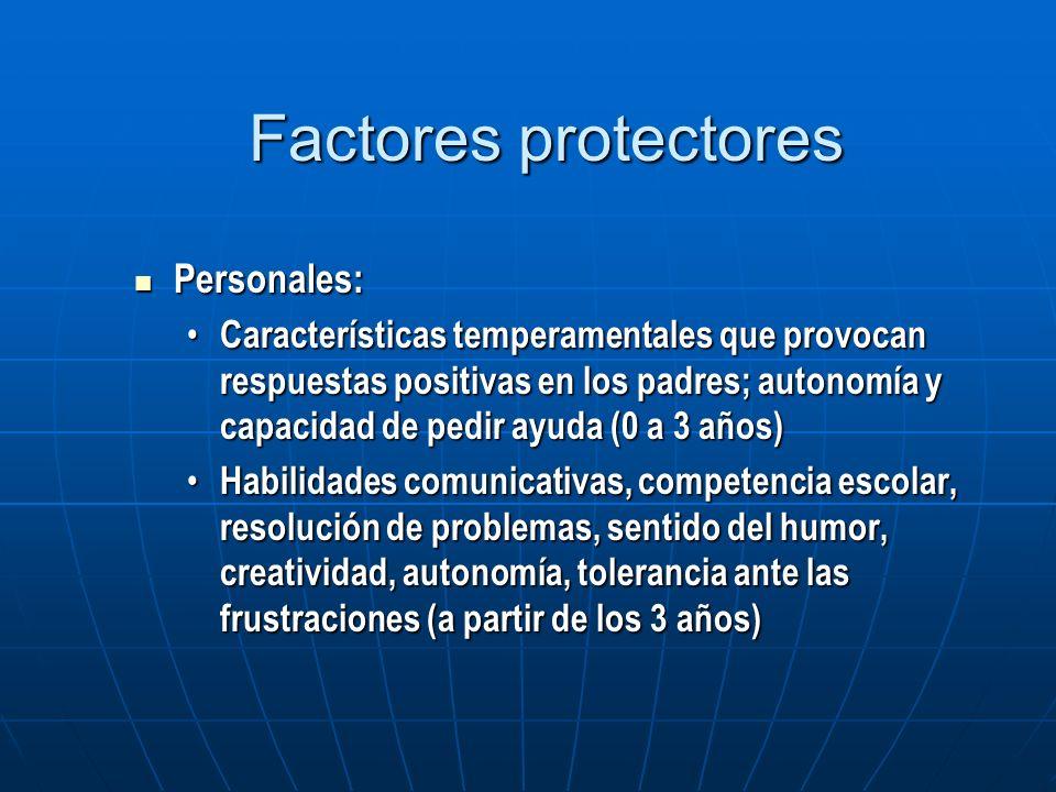 Factores protectores Personales: