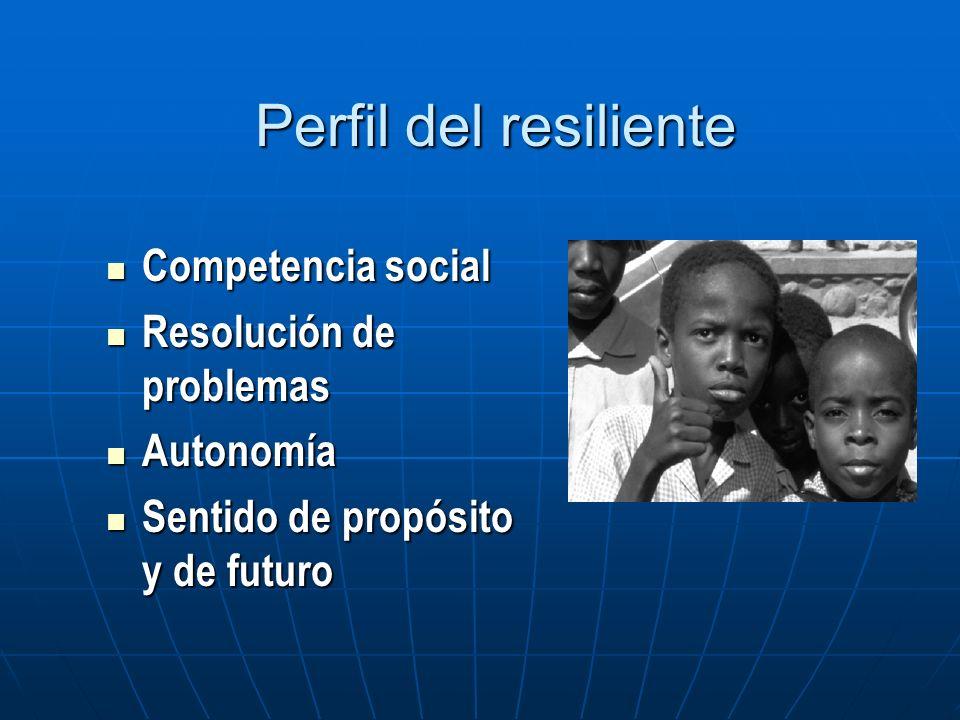 Perfil del resiliente Competencia social Resolución de problemas