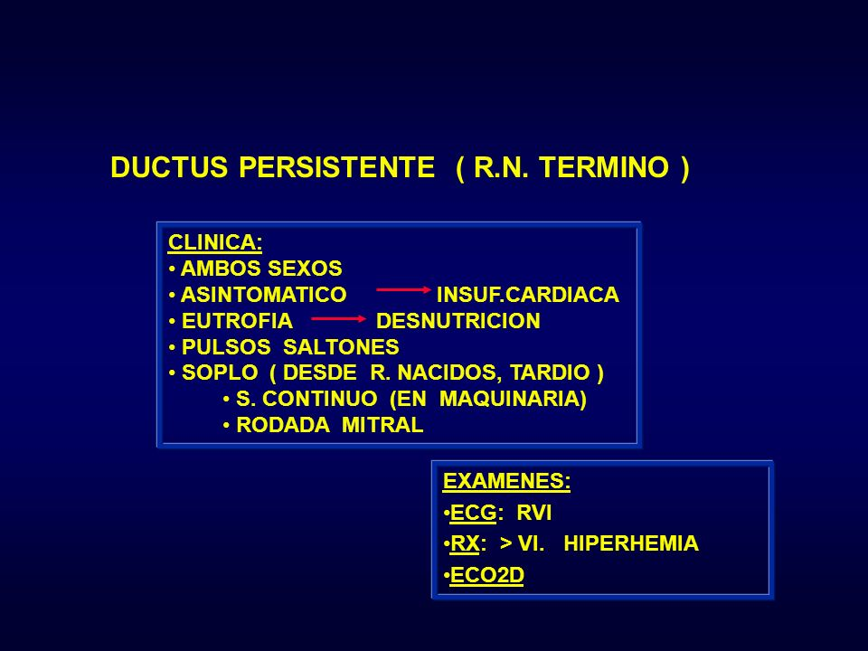 DUCTUS PERSISTENTE ( R.N. TERMINO )