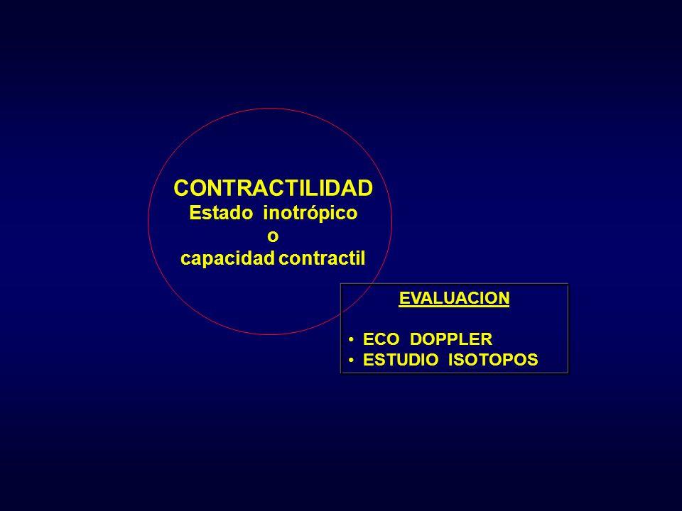 CONTRACTILIDAD Estado inotrópico o capacidad contractil EVALUACION