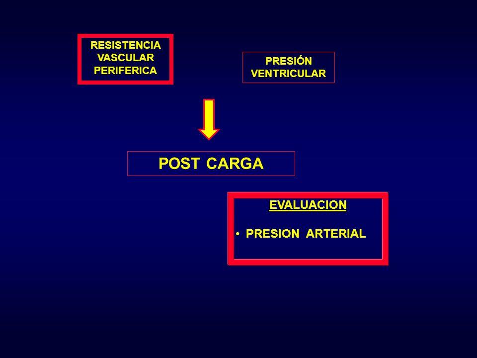 POST CARGA EVALUACION PRESION ARTERIAL RESISTENCIA VASCULAR PERIFERICA