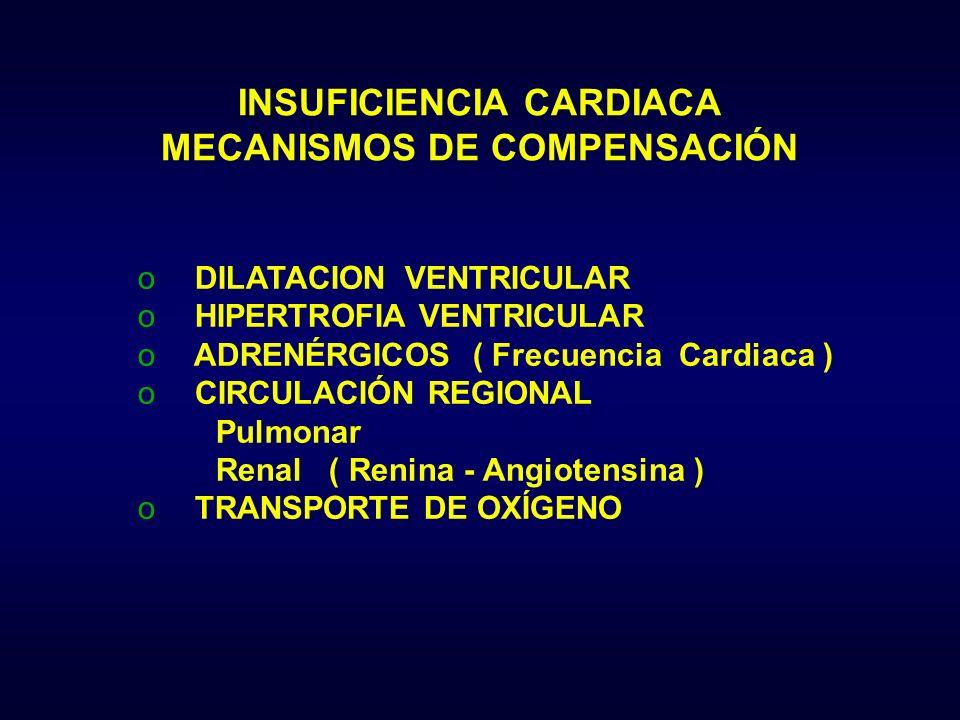 INSUFICIENCIA CARDIACA MECANISMOS DE COMPENSACIÓN