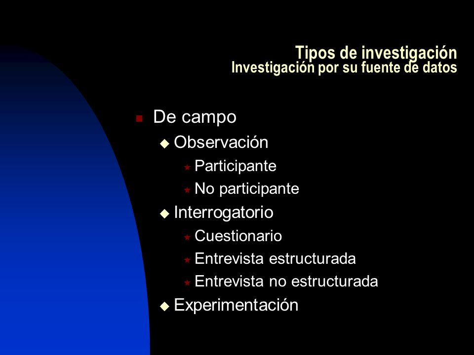 Tipos de investigación Investigación por su fuente de datos