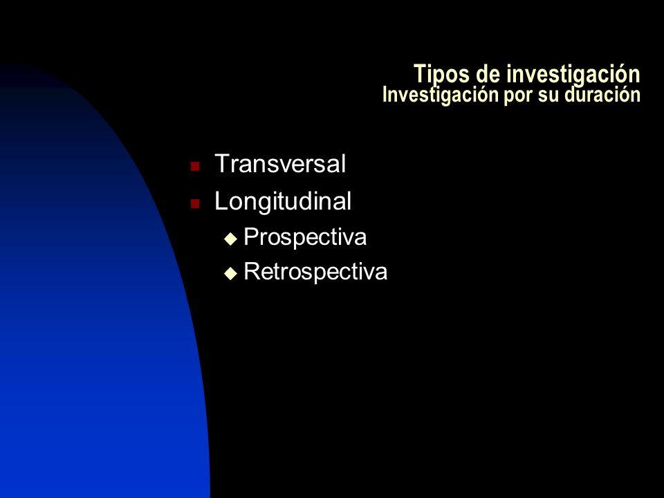 Tipos de investigación Investigación por su duración