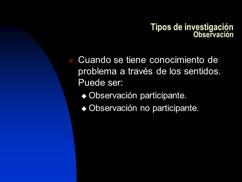Tipos de investigación Observación