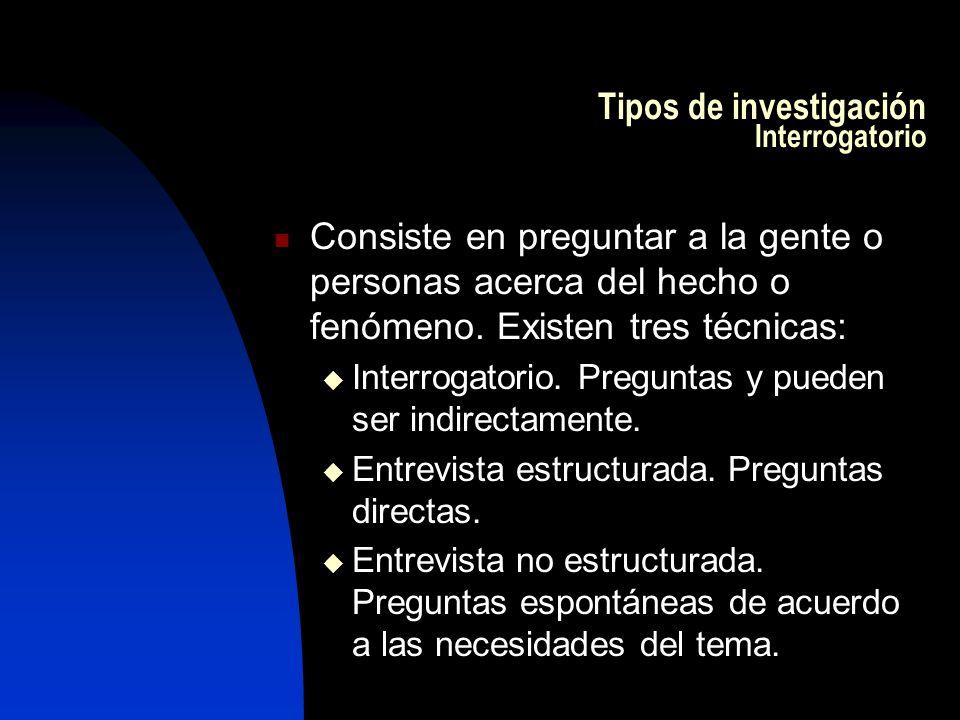 Tipos de investigación Interrogatorio