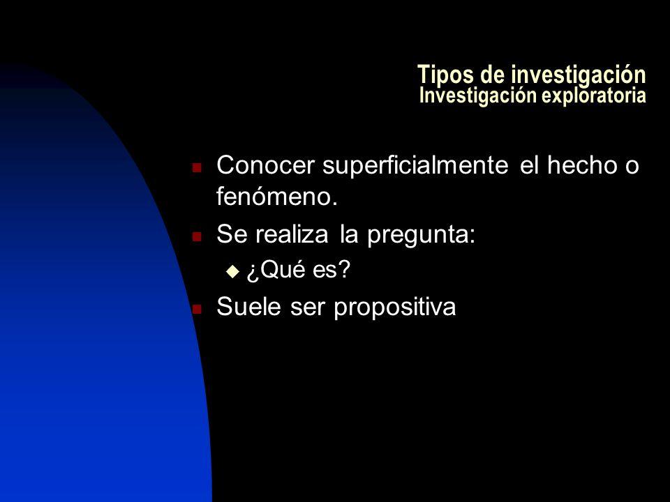 Tipos de investigación Investigación exploratoria