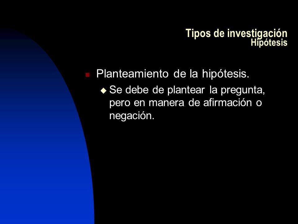 Tipos de investigación Hipótesis