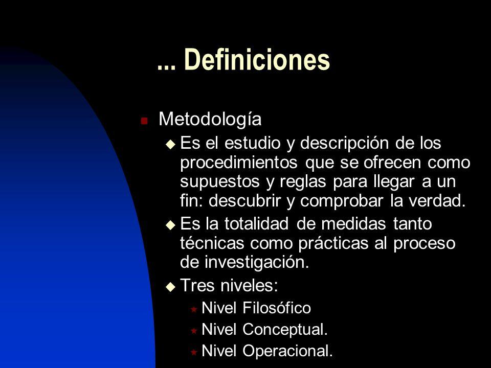 ... Definiciones Metodología