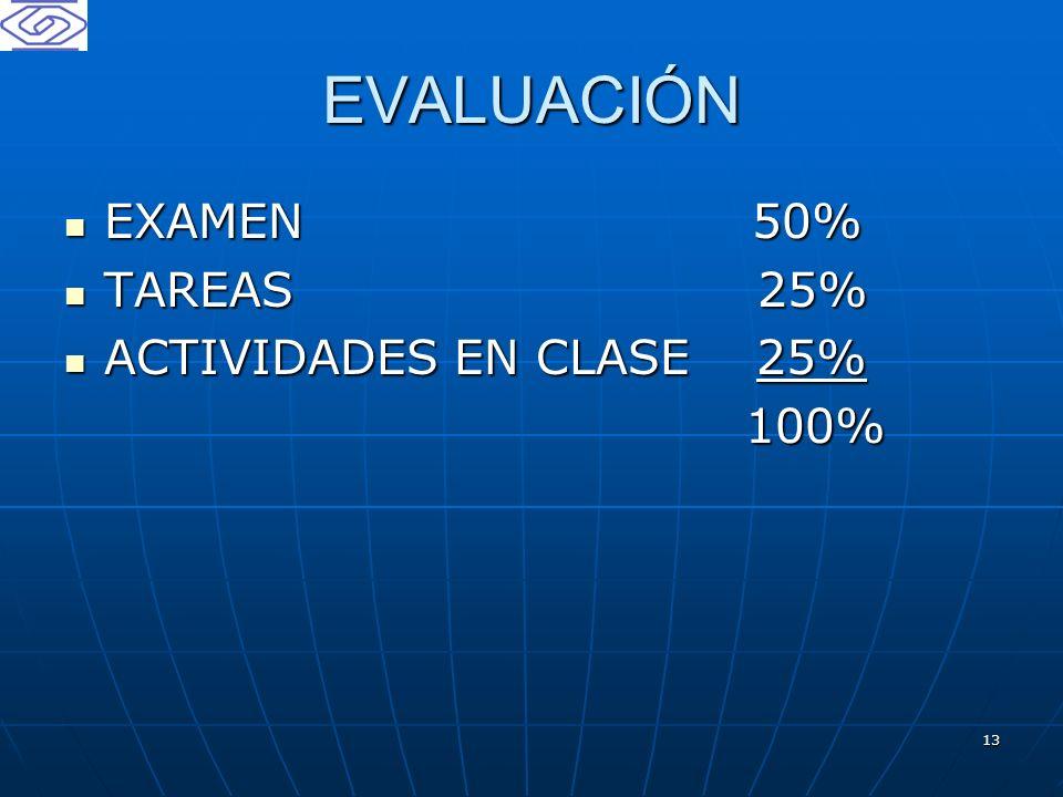 EVALUACIÓNEXAMEN 50% TAREAS 25% ACTIVIDADES EN CLASE 25%