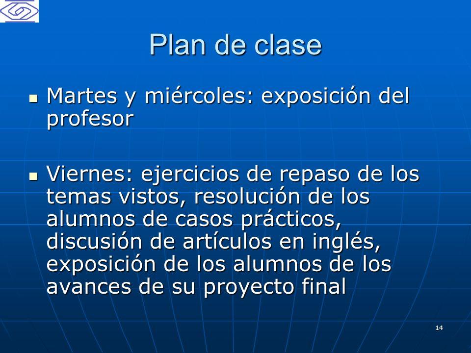 Plan de clase Martes y miércoles: exposición del profesor