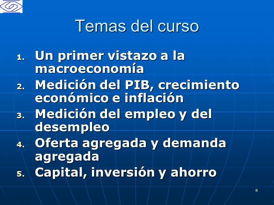 Temas del curso Un primer vistazo a la macroeconomía