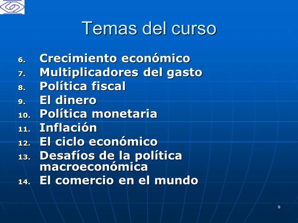 Temas del curso Crecimiento económico Multiplicadores del gasto