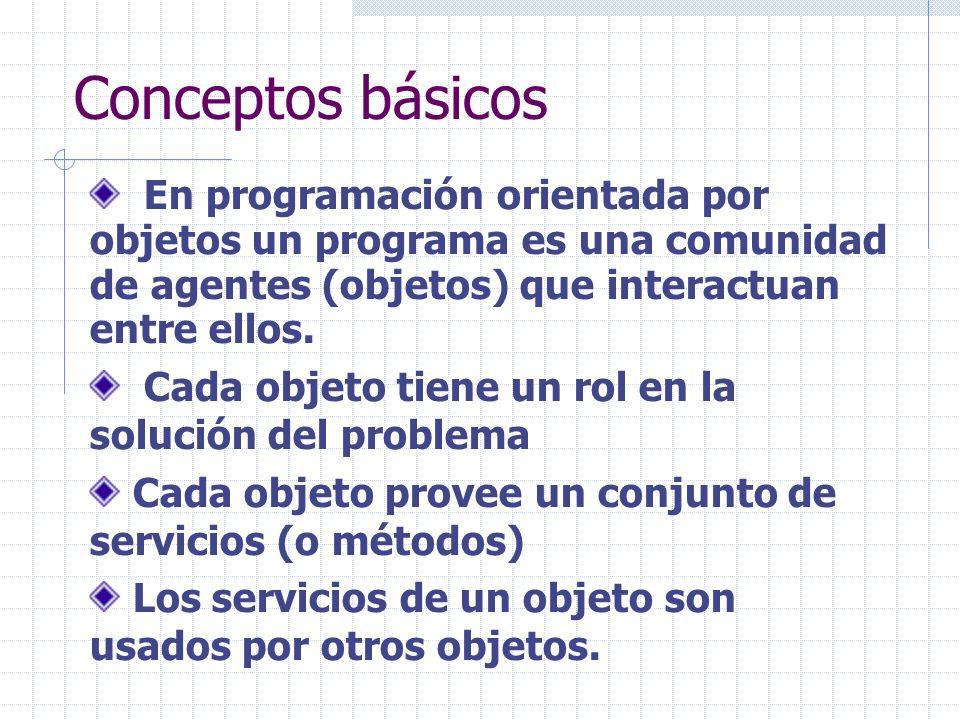 Conceptos básicos En programación orientada por objetos un programa es una comunidad de agentes (objetos) que interactuan entre ellos.
