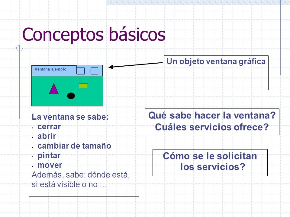 Conceptos básicos Qué sabe hacer la ventana Cuáles servicios ofrece