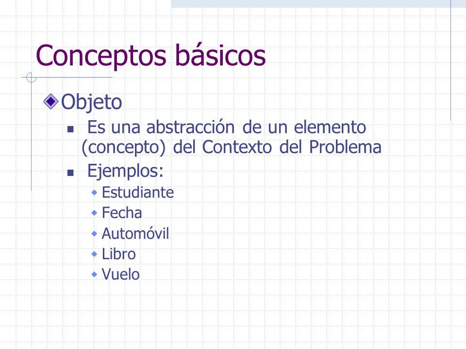 Conceptos básicos Objeto