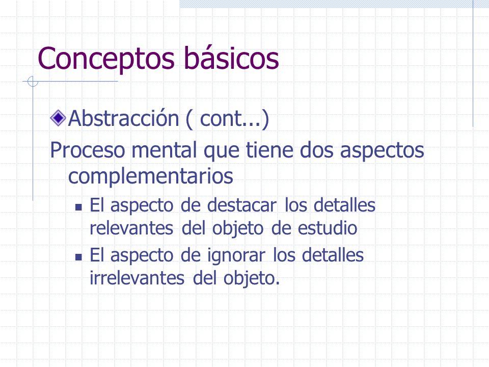 Conceptos básicos Abstracción ( cont...)