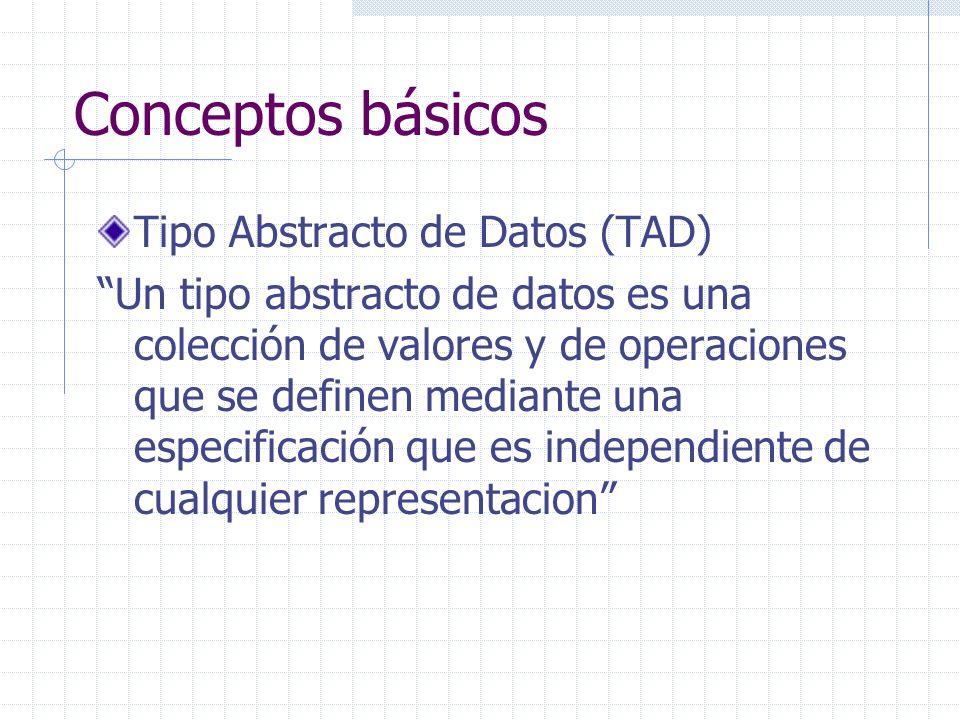 Conceptos básicos Tipo Abstracto de Datos (TAD)