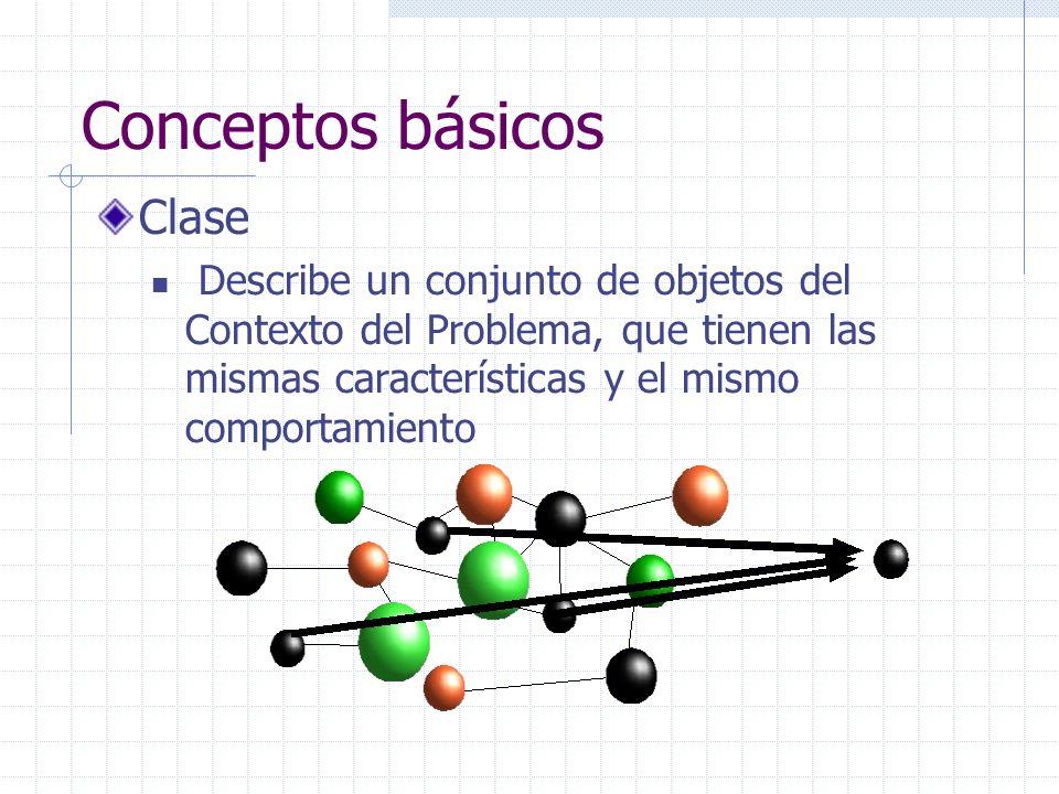 Conceptos básicos Clase