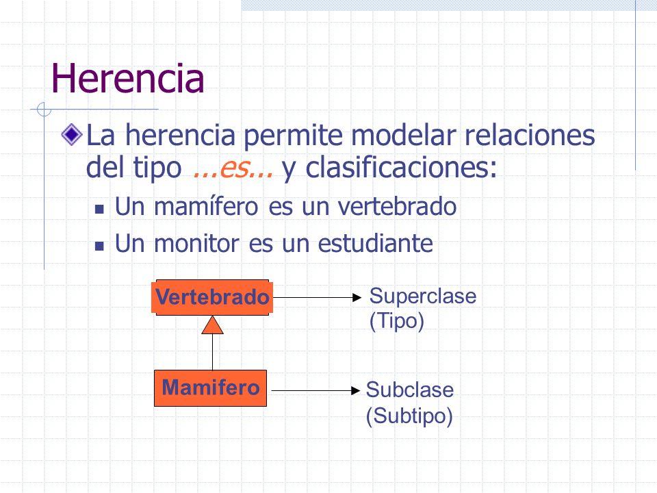 Herencia La herencia permite modelar relaciones del tipo ...es... y clasificaciones: Un mamífero es un vertebrado.