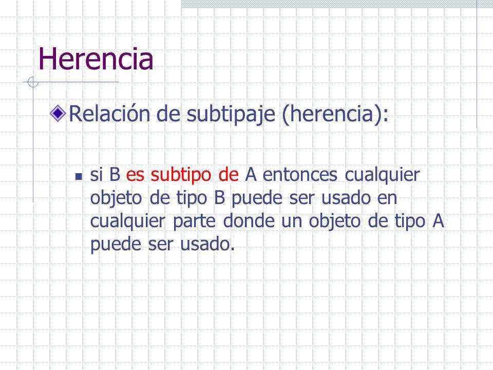 Herencia Relación de subtipaje (herencia):