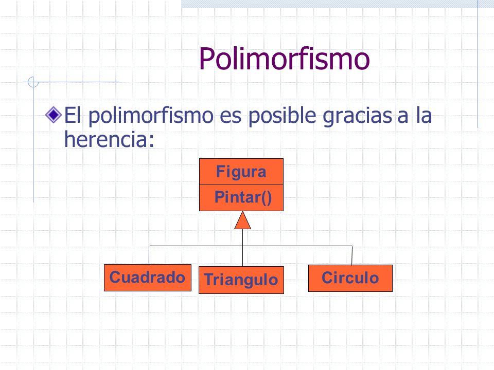 Polimorfismo El polimorfismo es posible gracias a la herencia: Figura