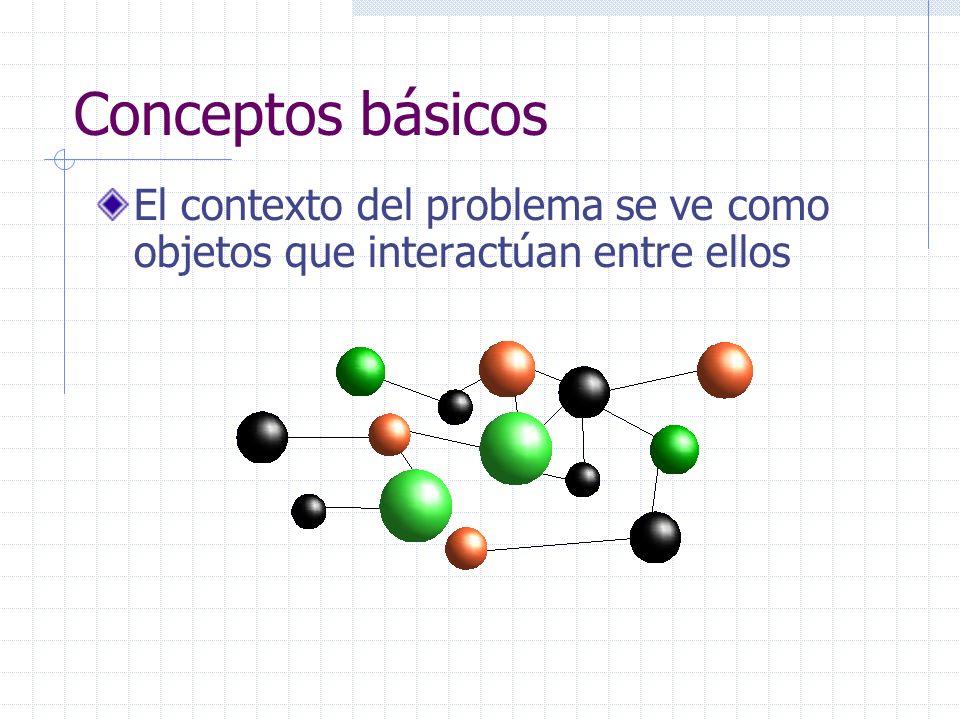 Conceptos básicos El contexto del problema se ve como objetos que interactúan entre ellos