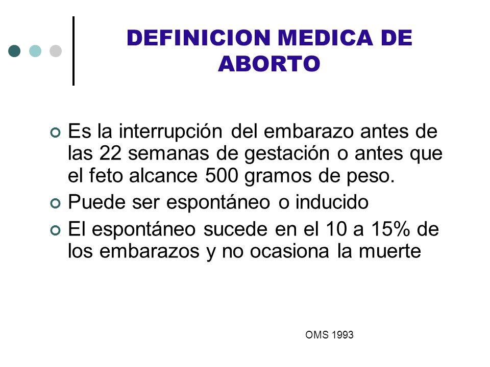 DEFINICION MEDICA DE ABORTO