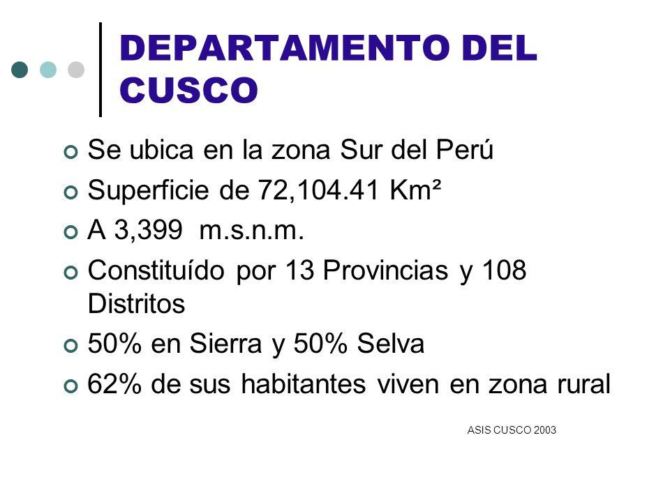 DEPARTAMENTO DEL CUSCO